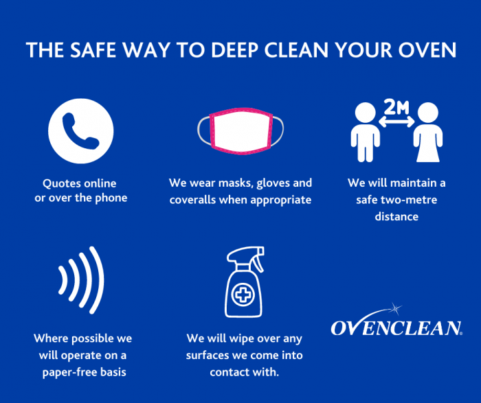 Covid safety measures for oven cleaning